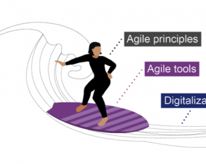 Führen im digitalen Zeitalter