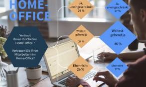 Homeoffice: Tipps für Vertrauen zwischen Arbeitgeber und -nehmer