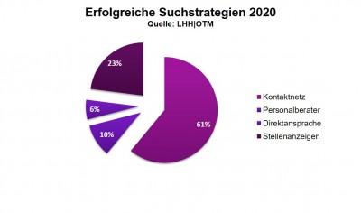 Suchstrategien 2020_1